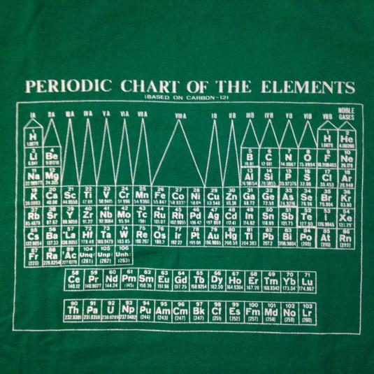vintage 1980 u0026 39 s periodic table of the elements t