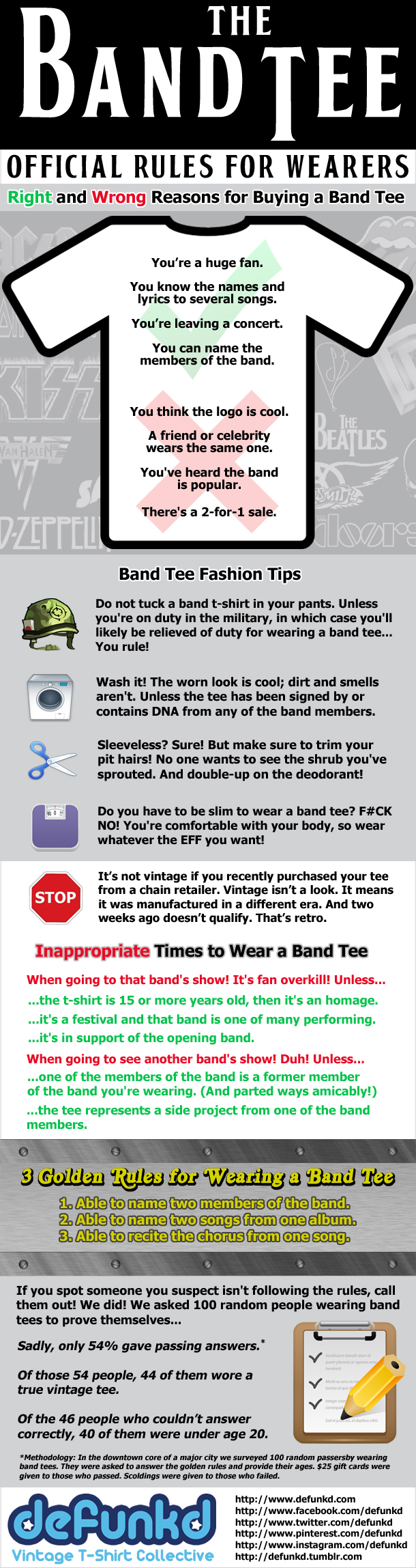 Rules for Wearing a Band Tee: Infographic