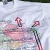 Double and Single Stitch Vintage T-Shirts