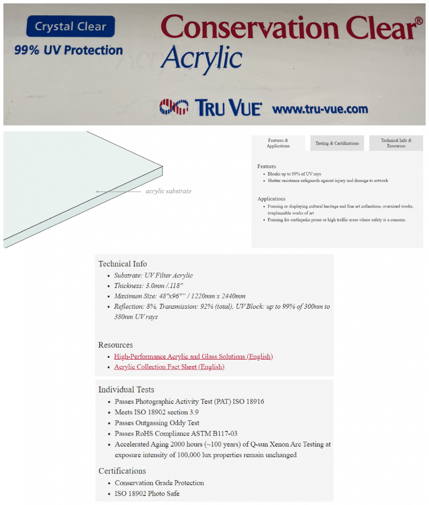 Conservative Clear 99% UV Acrylic for Premium T-Shirt Frames